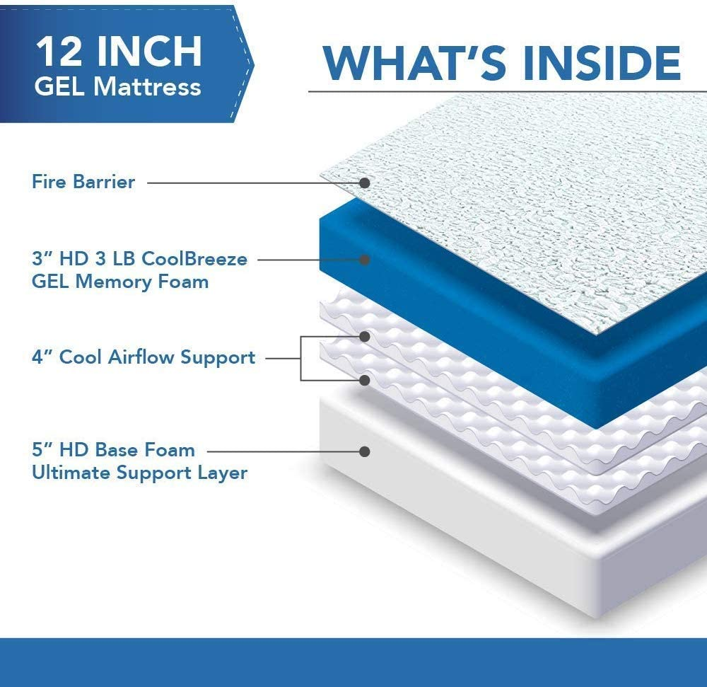 Dynasty Mattress Review - 12-Inch Cool Breeze layer construction