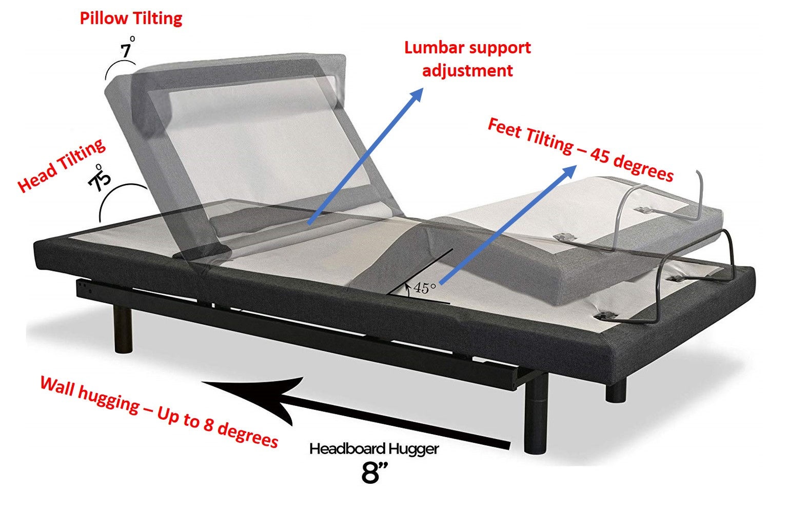 Sven and Son Adjustable Bed Review - All Adjustments